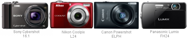 Understanding Photography | Example Point and shoot cameras